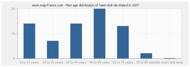 Men age distribution of Saint-Avit-de-Vialard in 2007