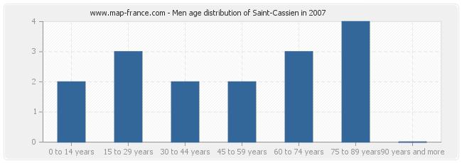 Men age distribution of Saint-Cassien in 2007