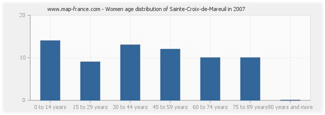 Women age distribution of Sainte-Croix-de-Mareuil in 2007