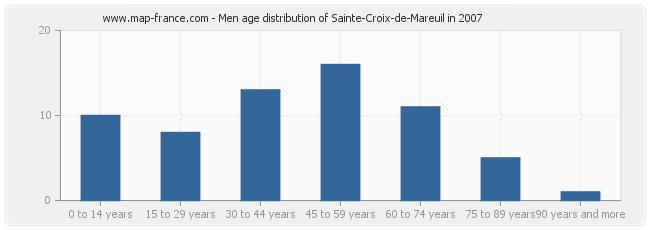 Men age distribution of Sainte-Croix-de-Mareuil in 2007