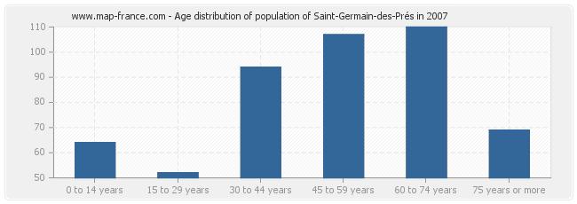 Age distribution of population of Saint-Germain-des-Prés in 2007