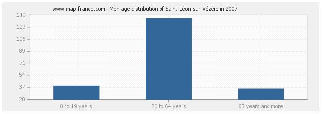 Men age distribution of Saint-Léon-sur-Vézère in 2007