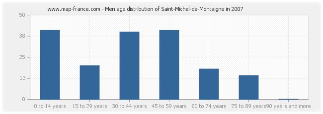 Men age distribution of Saint-Michel-de-Montaigne in 2007
