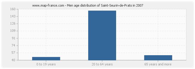 Men age distribution of Saint-Seurin-de-Prats in 2007