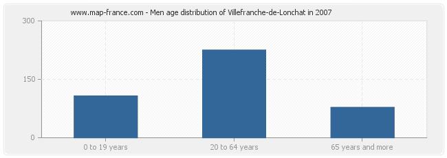 Men age distribution of Villefranche-de-Lonchat in 2007