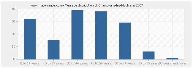 Men age distribution of Champvans-les-Moulins in 2007
