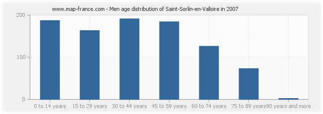 Men age distribution of Saint-Sorlin-en-Valloire in 2007