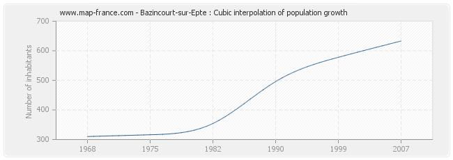 Bazincourt-sur-Epte : Cubic interpolation of population growth