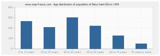 Age distribution of population of Bézu-Saint-Éloi in 1999