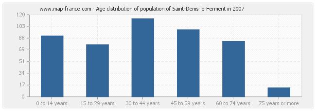 Age distribution of population of Saint-Denis-le-Ferment in 2007