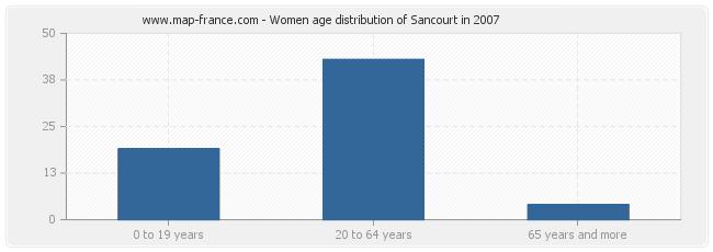Women age distribution of Sancourt in 2007