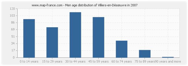 Men age distribution of Villiers-en-Désœuvre in 2007