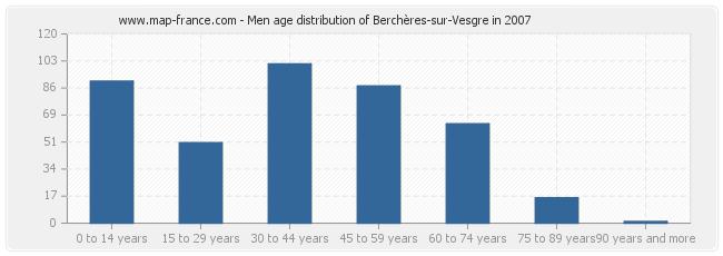 Men age distribution of Berchères-sur-Vesgre in 2007