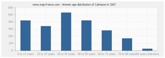 Women age distribution of Calvisson in 2007