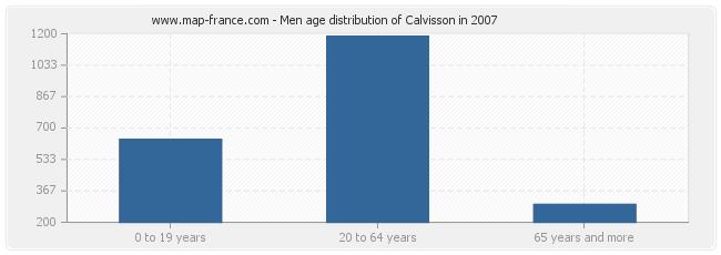 Men age distribution of Calvisson in 2007