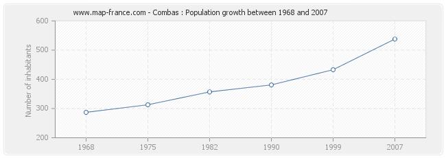 Population Combas