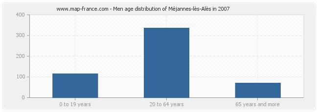 Men age distribution of Méjannes-lès-Alès in 2007