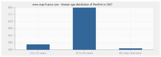 Women age distribution of Montfrin in 2007