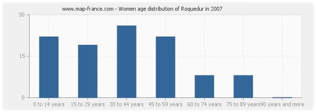 Women age distribution of Roquedur in 2007