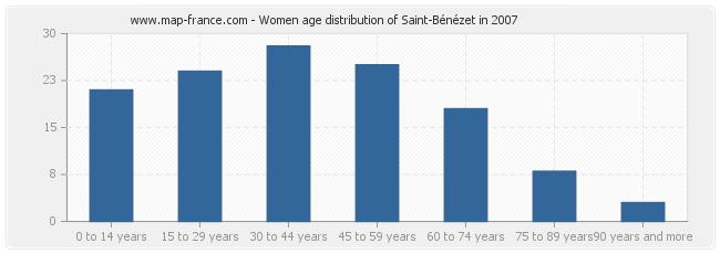 Women age distribution of Saint-Bénézet in 2007