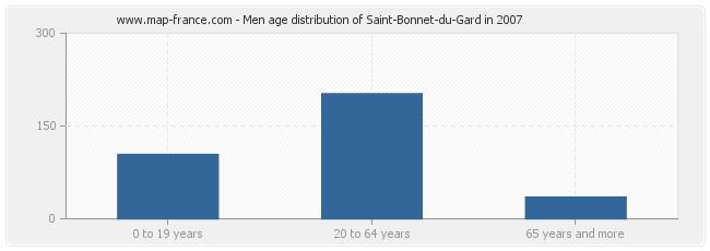 Men age distribution of Saint-Bonnet-du-Gard in 2007