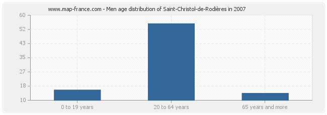 Men age distribution of Saint-Christol-de-Rodières in 2007