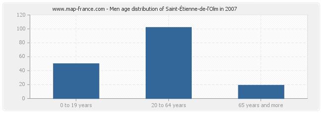 Men age distribution of Saint-Étienne-de-l'Olm in 2007
