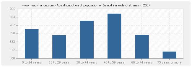Age distribution of population of Saint-Hilaire-de-Brethmas in 2007