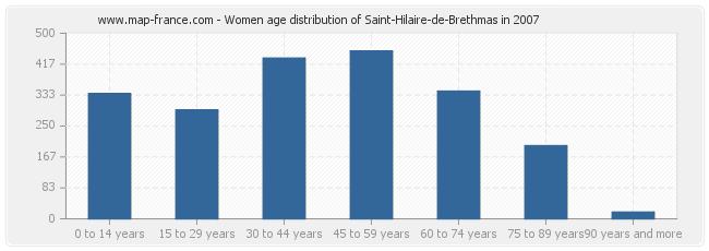 Women age distribution of Saint-Hilaire-de-Brethmas in 2007