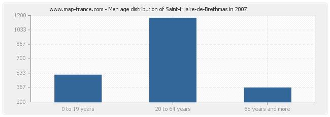 Men age distribution of Saint-Hilaire-de-Brethmas in 2007