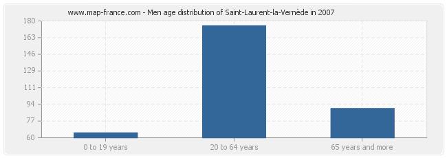 Men age distribution of Saint-Laurent-la-Vernède in 2007