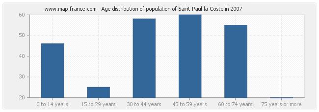 Age distribution of population of Saint-Paul-la-Coste in 2007