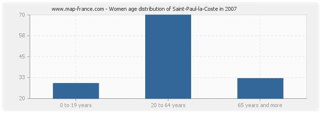 Women age distribution of Saint-Paul-la-Coste in 2007