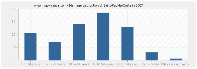 Men age distribution of Saint-Paul-la-Coste in 2007