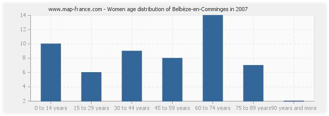 Women age distribution of Belbèze-en-Comminges in 2007