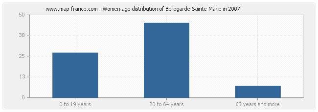 Women age distribution of Bellegarde-Sainte-Marie in 2007