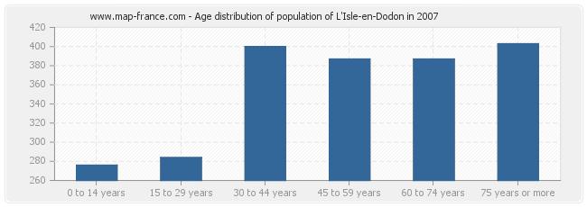 Age distribution of population of L'Isle-en-Dodon in 2007