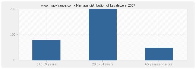 Men age distribution of Lavalette in 2007