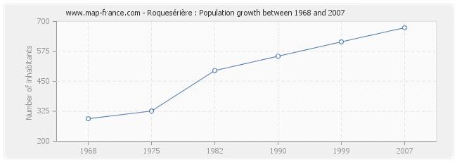 Population Roquesérière