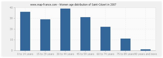 Women age distribution of Saint-Cézert in 2007