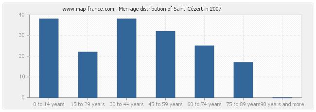 Men age distribution of Saint-Cézert in 2007