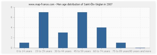 Men age distribution of Saint-Élix-Séglan in 2007