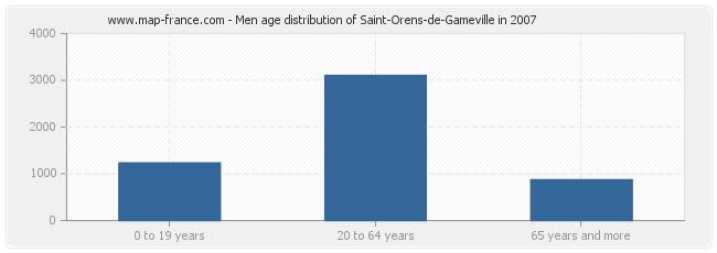 Men age distribution of Saint-Orens-de-Gameville in 2007