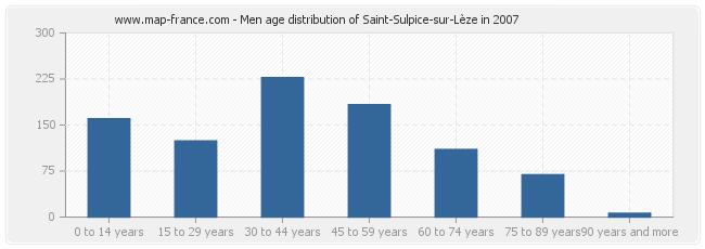 Men age distribution of Saint-Sulpice-sur-Lèze in 2007