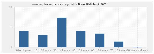 Men age distribution of Bédéchan in 2007