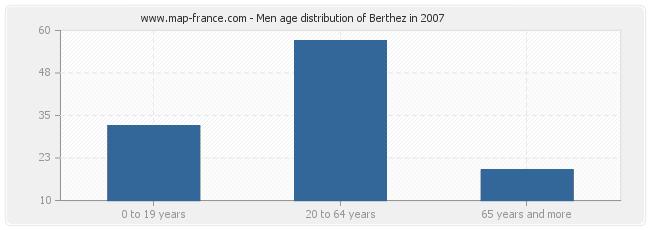 Men age distribution of Berthez in 2007