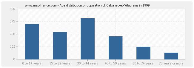 Age distribution of population of Cabanac-et-Villagrains in 1999