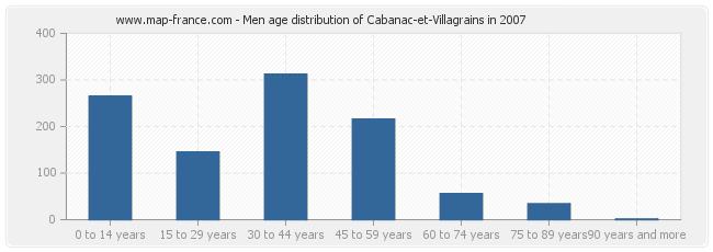 Men age distribution of Cabanac-et-Villagrains in 2007