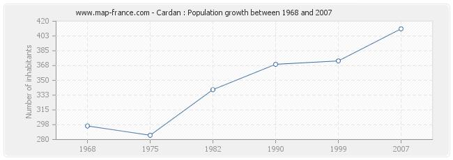 Population Cardan