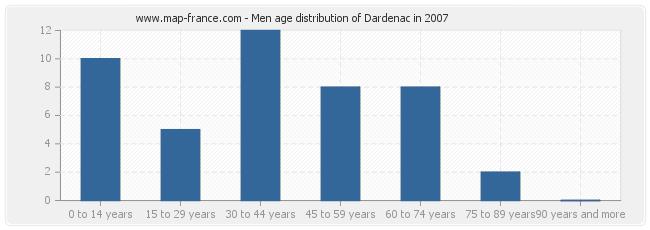 Men age distribution of Dardenac in 2007